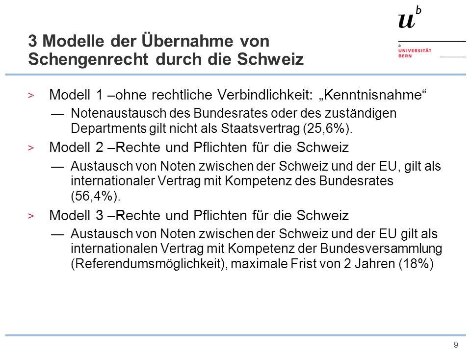 9 3 Modelle der Übernahme von Schengenrecht durch die Schweiz Modell 1 –ohne rechtliche Verbindlichkeit: Kenntnisnahme Notenaustausch des Bundesrates