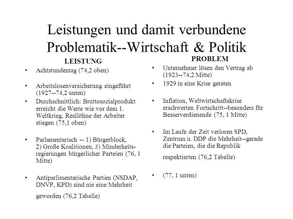 Leistungen und damit verbundene Problematik--Wirtschaft & Politik LEISTUNG Achtstundentag (74,2 oben) Arbeitslosenversicherung eingeführt (1927--74,2