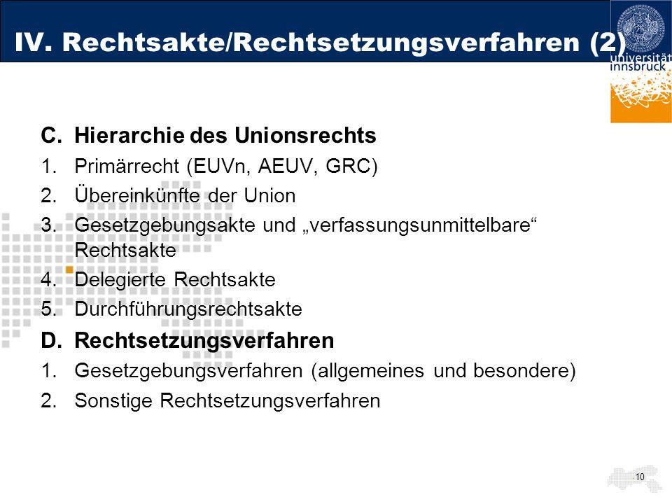 IV. Rechtsakte/Rechtsetzungsverfahren (2) C.Hierarchie des Unionsrechts 1.Primärrecht (EUVn, AEUV, GRC) 2.Übereinkünfte der Union 3.Gesetzgebungsakte