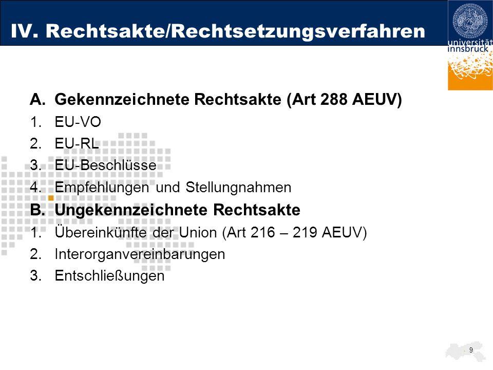IV. Rechtsakte/Rechtsetzungsverfahren A.Gekennzeichnete Rechtsakte (Art 288 AEUV) 1.EU-VO 2.EU-RL 3.EU-Beschlüsse 4.Empfehlungen und Stellungnahmen B.