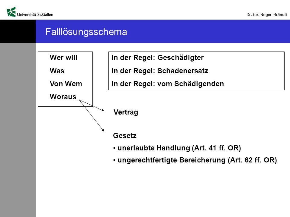 Dr. iur. Roger Brändli Wer will Was Von Wem Woraus In der Regel: Geschädigter In der Regel: Schadenersatz In der Regel: vom Schädigenden Falllösungssc