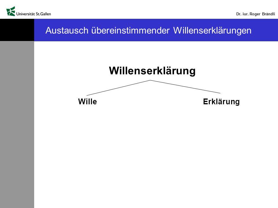 Dr. iur. Roger Brändli Austausch übereinstimmender Willenserklärungen Willenserklärung WilleErklärung