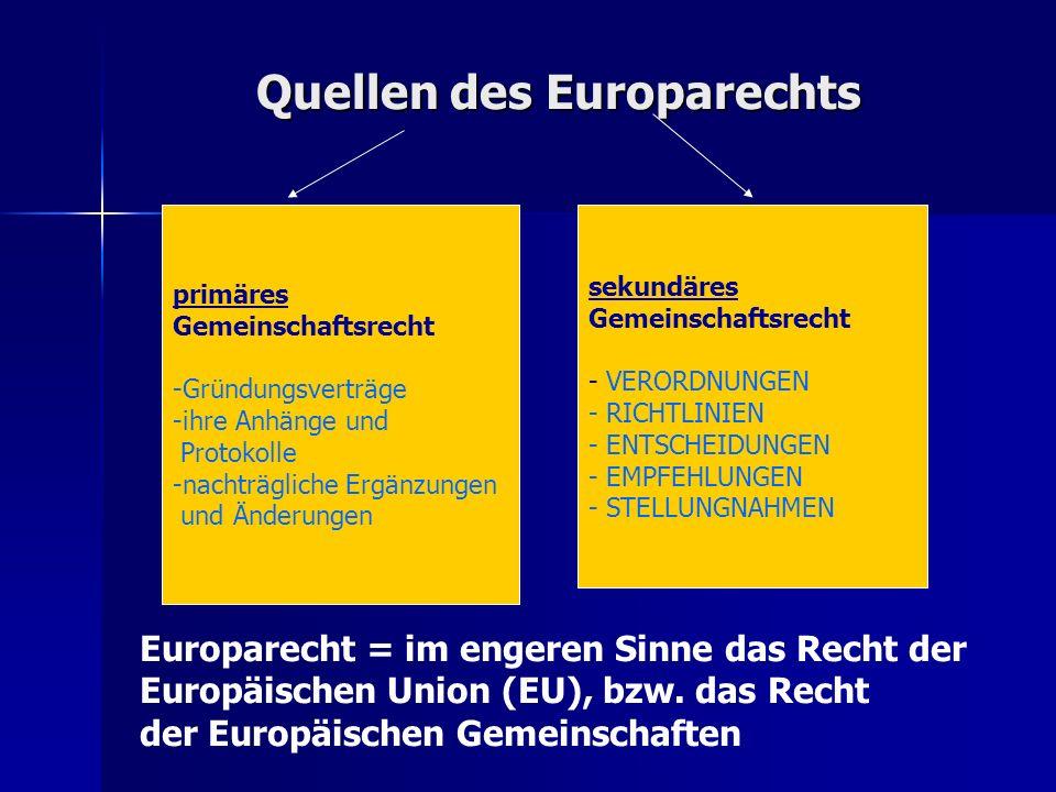 Quellen des Europarechts primäres Gemeinschaftsrecht -Gründungsverträge -ihre Anhänge und Protokolle -nachträgliche Ergänzungen und Änderungen sekundäres Gemeinschaftsrecht - VERORDNUNGEN - RICHTLINIEN - ENTSCHEIDUNGEN - EMPFEHLUNGEN - STELLUNGNAHMEN Europarecht = im engeren Sinne das Recht der Europäischen Union (EU), bzw.