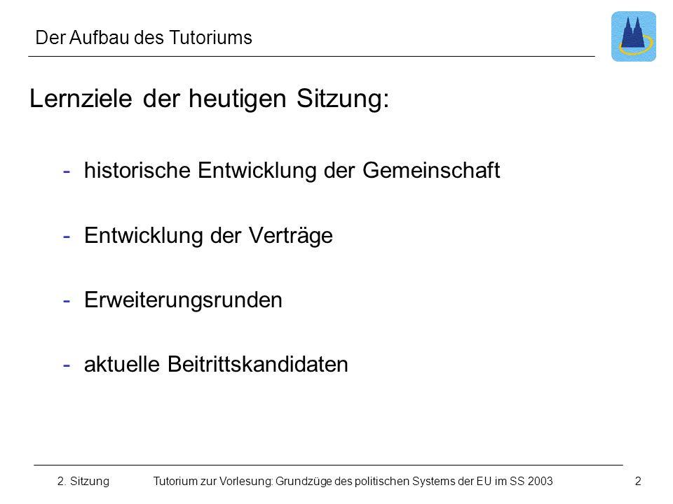 2. SitzungTutorium zur Vorlesung: Grundzüge des politischen Systems der EU im SS 2003 Der Aufbau des Tutoriums Lernziele der heutigen Sitzung: -histor
