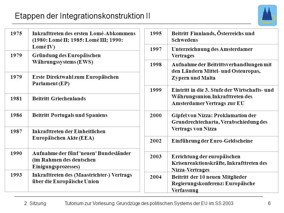 2. SitzungTutorium zur Vorlesung: Grundzüge des politischen Systems der EU im SS 2003 Etappen der Integrationskonstruktion II 1975Inkrafttreten des er