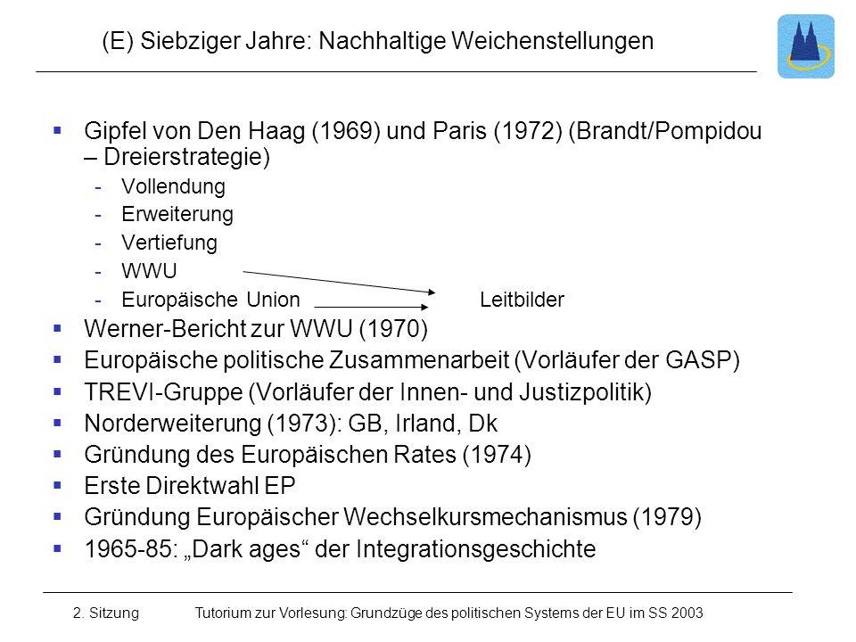 2. SitzungTutorium zur Vorlesung: Grundzüge des politischen Systems der EU im SS 2003 (E) Siebziger Jahre: Nachhaltige Weichenstellungen Gipfel von De