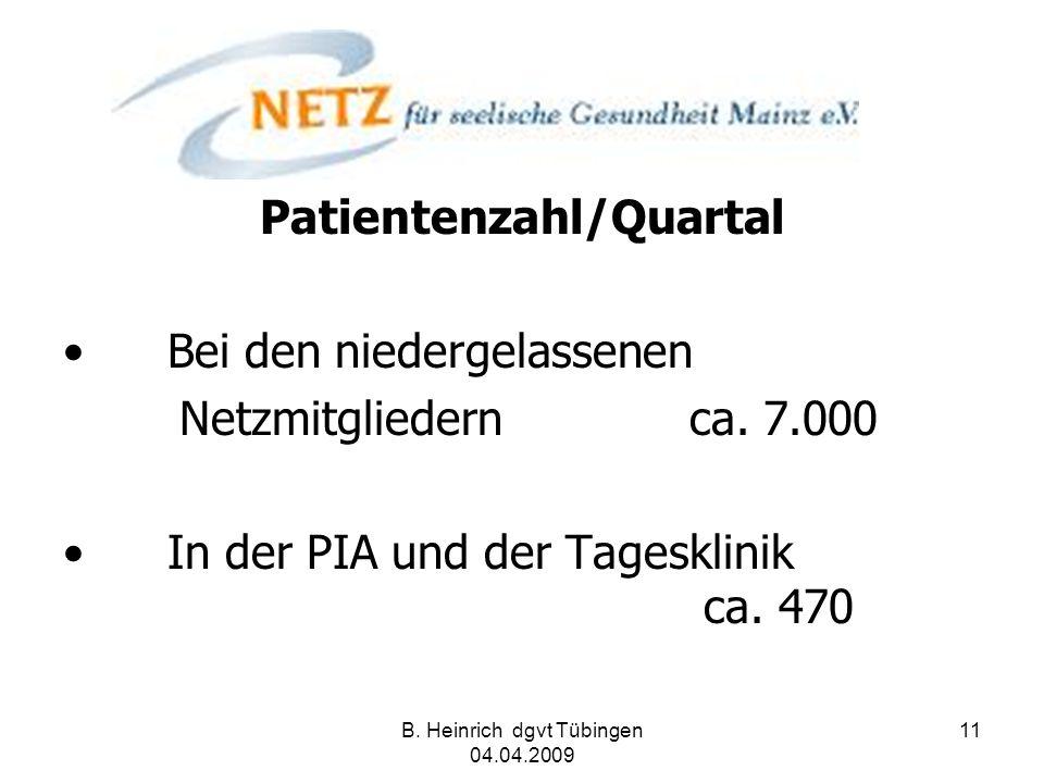 B. Heinrich dgvt Tübingen 04.04.2009 11 Patientenzahl/Quartal Bei den niedergelassenen Netzmitgliedernca. 7.000 In der PIA und der Tagesklinik ca. 470
