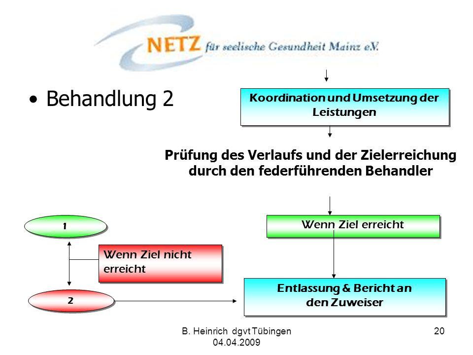 B. Heinrich dgvt Tübingen 04.04.2009 20 Behandlung 2 Koordination und Umsetzung der Leistungen Wenn Ziel erreicht Entlassung & Bericht an den Zuweiser