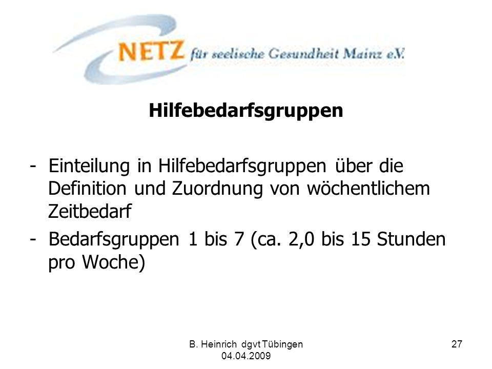 B. Heinrich dgvt Tübingen 04.04.2009 27 Hilfebedarfsgruppen - Einteilung in Hilfebedarfsgruppen über die Definition und Zuordnung von wöchentlichem Ze