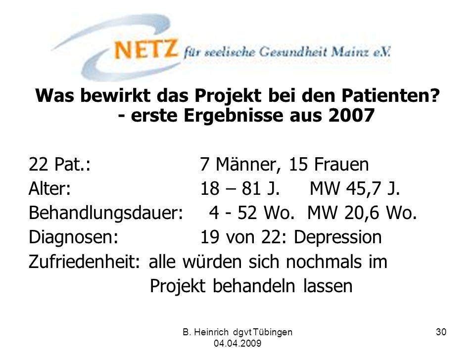 B. Heinrich dgvt Tübingen 04.04.2009 30 Was bewirkt das Projekt bei den Patienten? - erste Ergebnisse aus 2007 22 Pat.: 7 Männer, 15 Frauen Alter: 18
