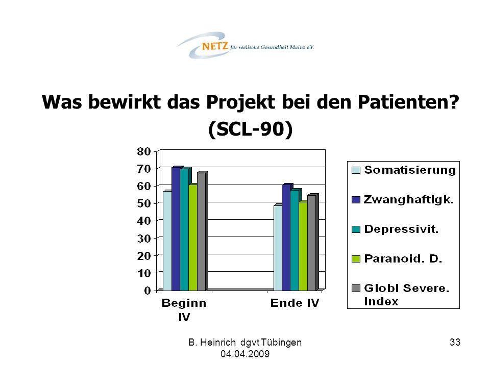 B. Heinrich dgvt Tübingen 04.04.2009 33 Was bewirkt das Projekt bei den Patienten? (SCL-90)