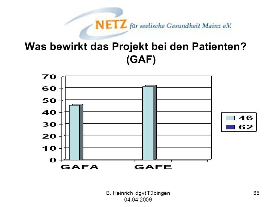 B. Heinrich dgvt Tübingen 04.04.2009 35 Was bewirkt das Projekt bei den Patienten? (GAF)