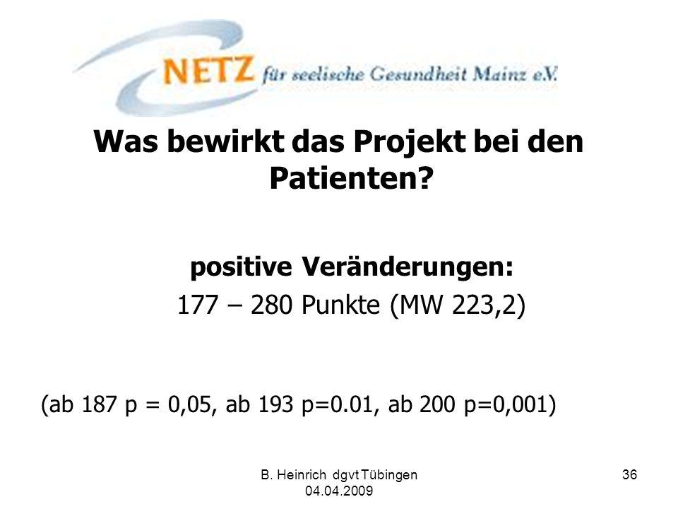 B. Heinrich dgvt Tübingen 04.04.2009 36 Was bewirkt das Projekt bei den Patienten? positive Veränderungen: 177 – 280 Punkte (MW 223,2) (ab 187 p = 0,0