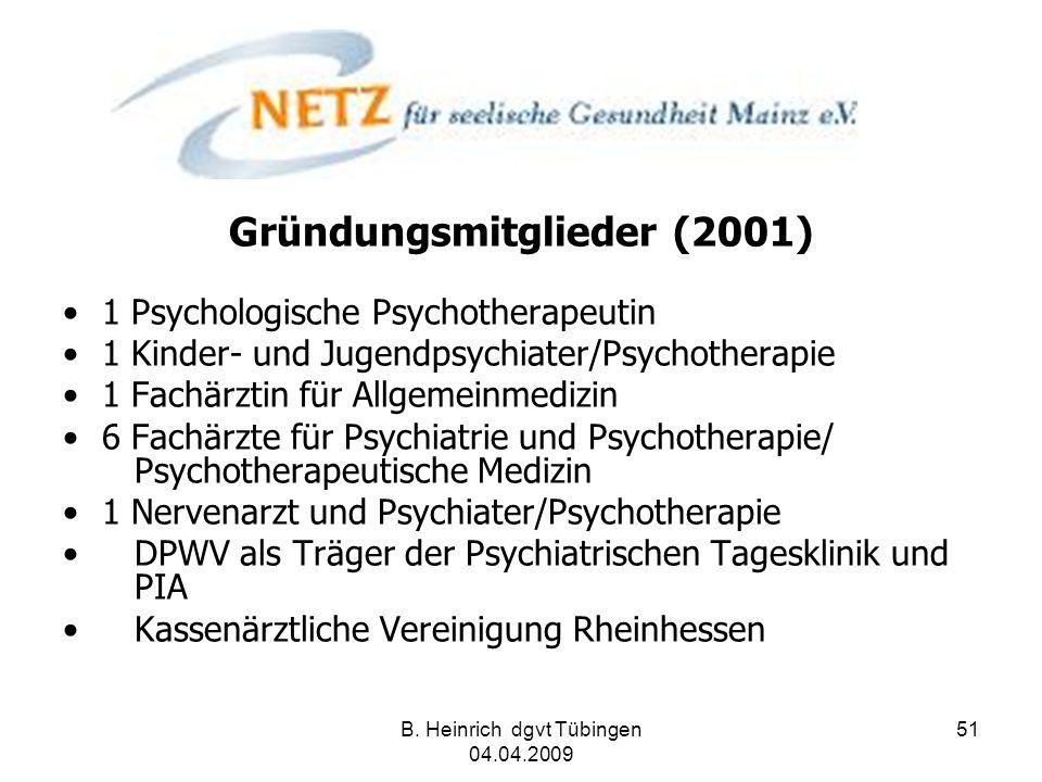 B. Heinrich dgvt Tübingen 04.04.2009 51 Gründungsmitglieder (2001) 1 Psychologische Psychotherapeutin 1 Kinder- und Jugendpsychiater/Psychotherapie 1