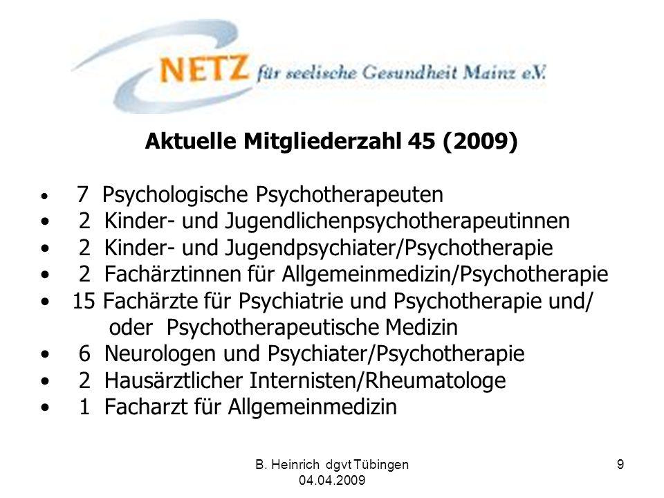 B. Heinrich dgvt Tübingen 04.04.2009 9 Aktuelle Mitgliederzahl 45 (2009) 7 Psychologische Psychotherapeuten 2 Kinder- und Jugendlichenpsychotherapeuti