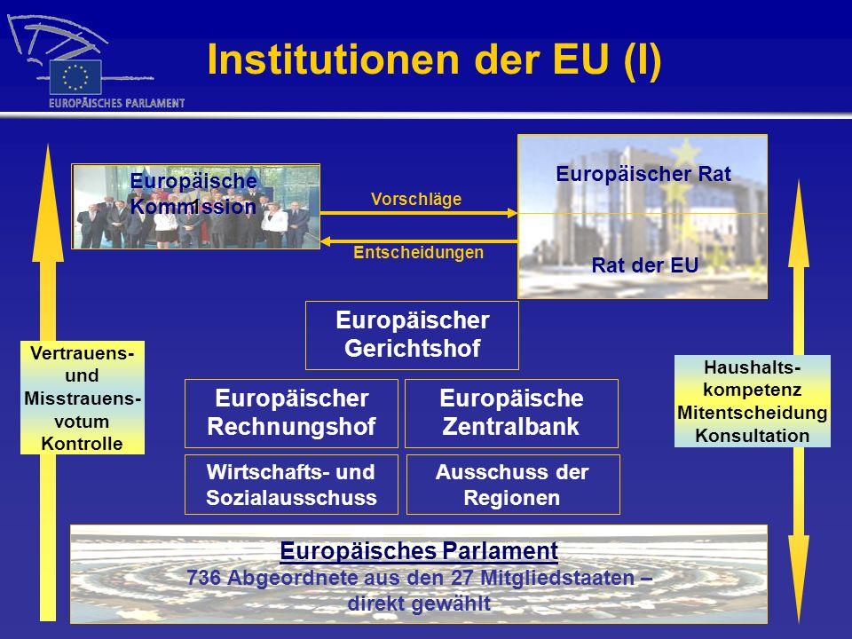 Institutionen der EU (I) Europäisches Parlament 736 Abgeordnete aus den 27 Mitgliedstaaten – direkt gewählt Vorschläge Entscheidungen Vertrauens- und