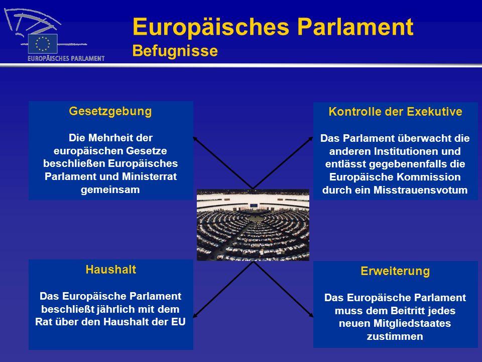 Haushalt Das Europäische Parlament beschließt jährlich mit dem Rat über den Haushalt der EU Erweiterung Das Europäische Parlament muss dem Beitritt je