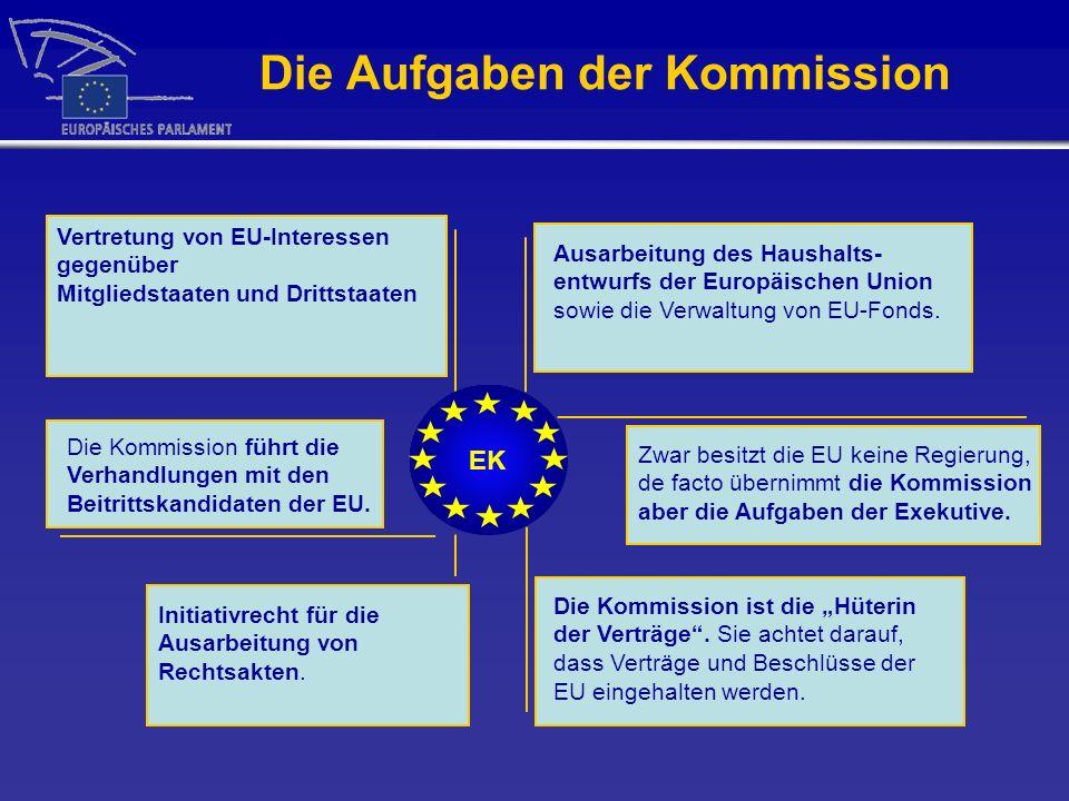 Die Aufgaben der Kommission EK Initiativrecht für die Ausarbeitung von Rechtsakten. Ausarbeitung des Haushalts- entwurfs der Europäischen Union sowie