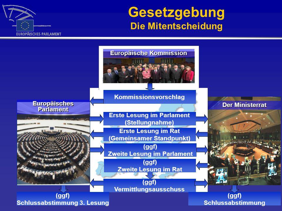 Europäische Kommission Gesetzgebung Die Mitentscheidung Kommissionsvorschlag Erste Lesung im Rat (Gemeinsamer Standpunkt) (ggf) Vermittlungsausschuss