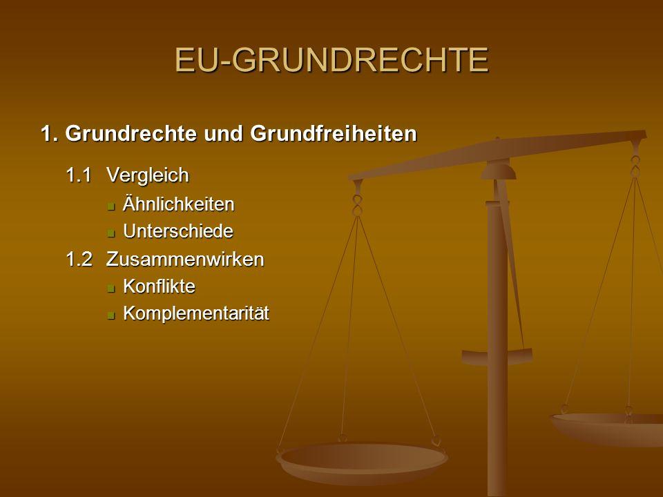 EU-GRUNDRECHTE 1.Grundrechte und Grundfreiheiten 1.1Vergleich Ähnlichkeiten Ähnlichkeiten Unterschiede Unterschiede 1.2Zusammenwirken Konflikte Konfli