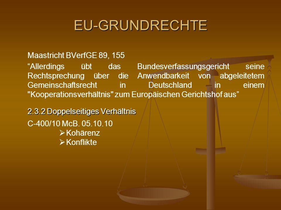 EU-GRUNDRECHTE Maastricht BVerfGE 89, 155 Allerdings übt das Bundesverfassungsgericht seine Rechtsprechung über die Anwendbarkeit von abgeleitetem Gem