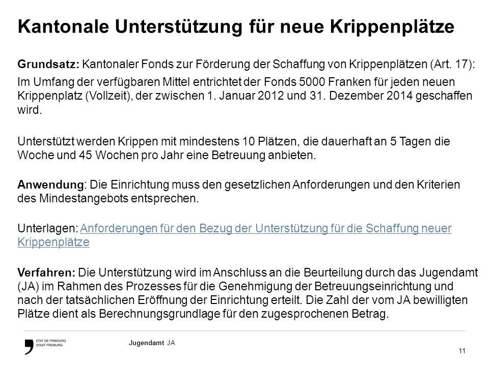 11 Jugendamt JA Kantonale Unterstützung für neue Krippenplätze Grundsatz: Kantonaler Fonds zur Förderung der Schaffung von Krippenplätzen (Art.