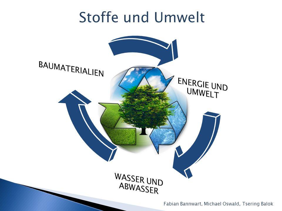 Fabian Bannwart, Michael Oswald, Tsering Balok Stoffe und Umwelt