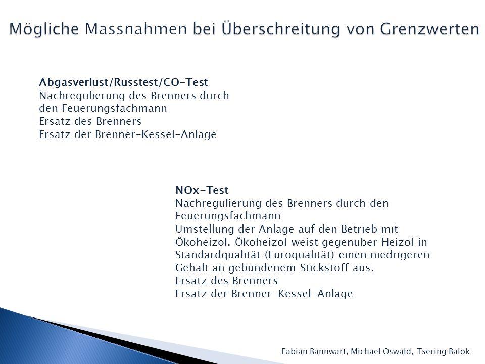 Fabian Bannwart, Michael Oswald, Tsering Balok Abgasverlust/Russtest/CO-Test Nachregulierung des Brenners durch den Feuerungsfachmann Ersatz des Brenn