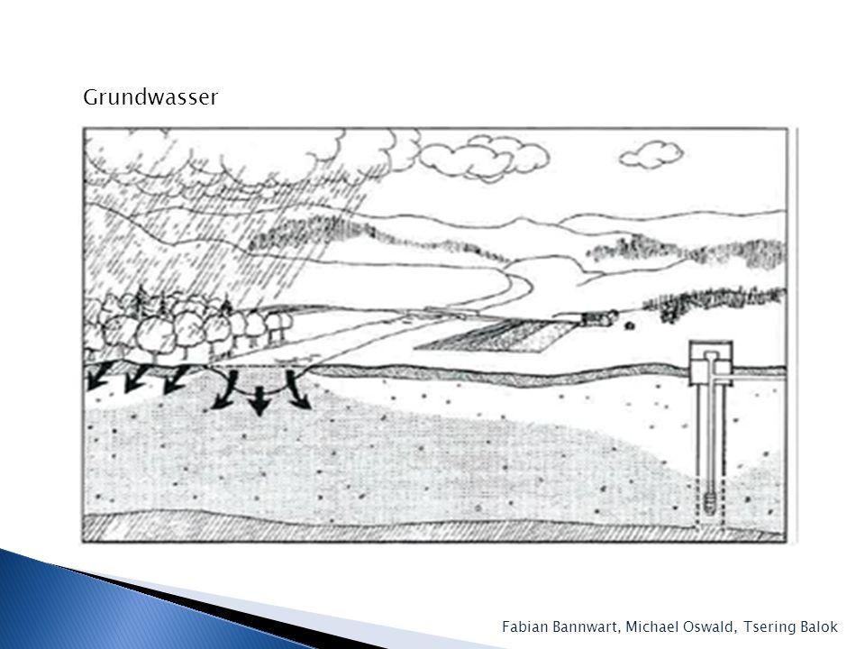 Fabian Bannwart, Michael Oswald, Tsering Balok Grundwasser