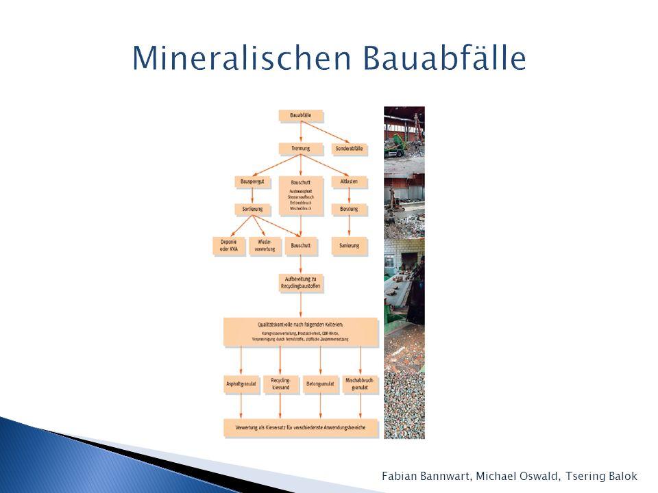 Fabian Bannwart, Michael Oswald, Tsering Balok Abgasverlust Anforderungen Abgasverluste Einstufige Brenner max.