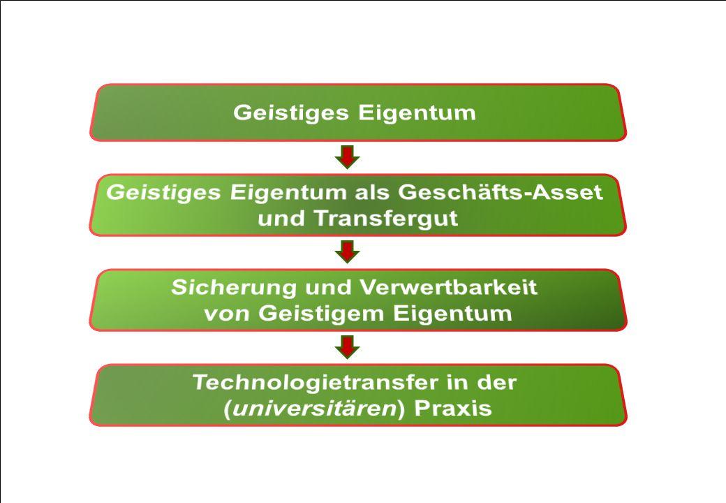 IP - Gesetzliche Schutzrechtsfähigkeit Schutzdauer: 70 Jahre § 40a Abs.