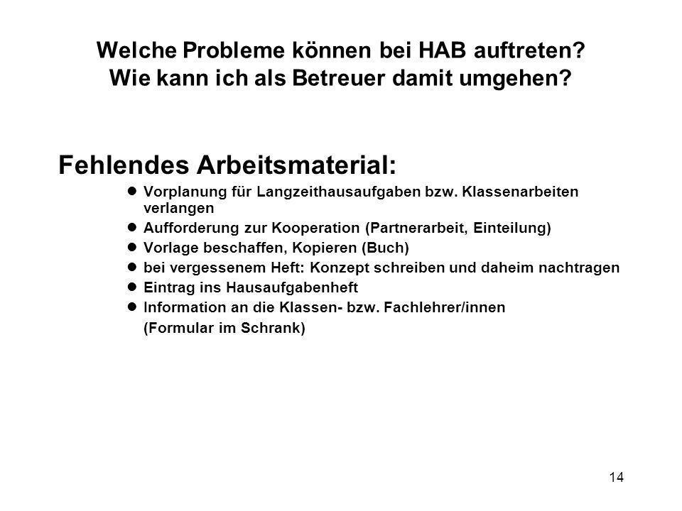 14 Welche Probleme können bei HAB auftreten? Wie kann ich als Betreuer damit umgehen? Fehlendes Arbeitsmaterial: Vorplanung für Langzeithausaufgaben b