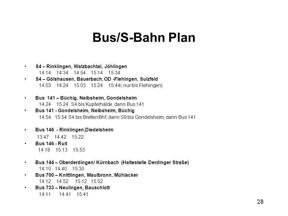 28 Bus/S-Bahn Plan S4 – Rinklingen, Walzbachtal, Jöhlingen 14:14 14:34 14.54 15:14 15:34 S4 – Gölshausen, Bauerbach, OD -Flehingen, Sulzfeld 14:03 14: