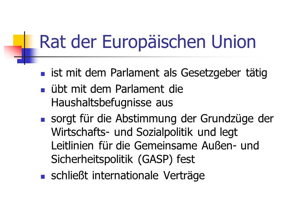 Rat der Europäischen Union ist mit dem Parlament als Gesetzgeber tätig übt mit dem Parlament die Haushaltsbefugnisse aus sorgt für die Abstimmung der