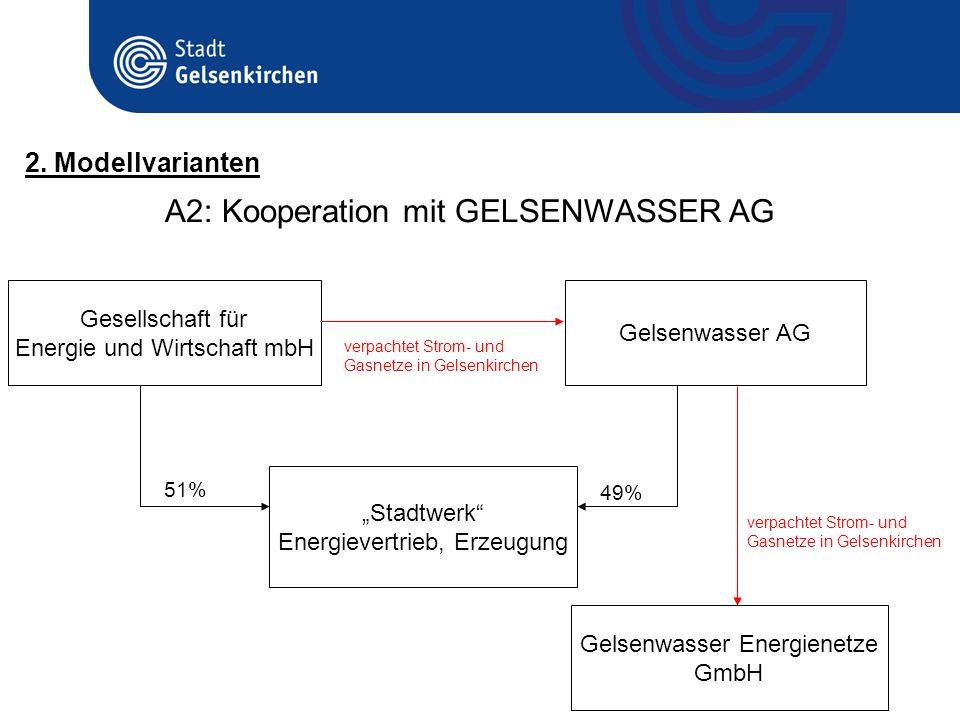 A2: Kooperation mit GELSENWASSER AG 2. Modellvarianten Stadtwerk Energievertrieb, Erzeugung Gesellschaft für Energie und Wirtschaft mbH Gelsenwasser A