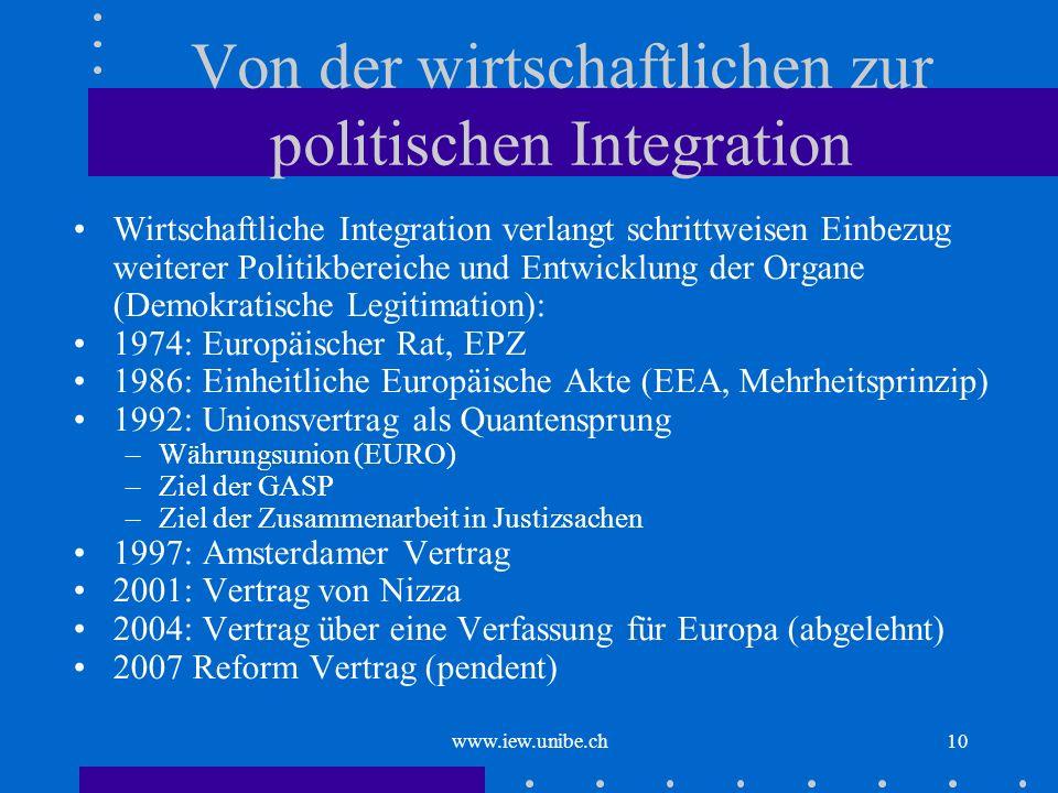 www.iew.unibe.ch10 Von der wirtschaftlichen zur politischen Integration Wirtschaftliche Integration verlangt schrittweisen Einbezug weiterer Politikbe