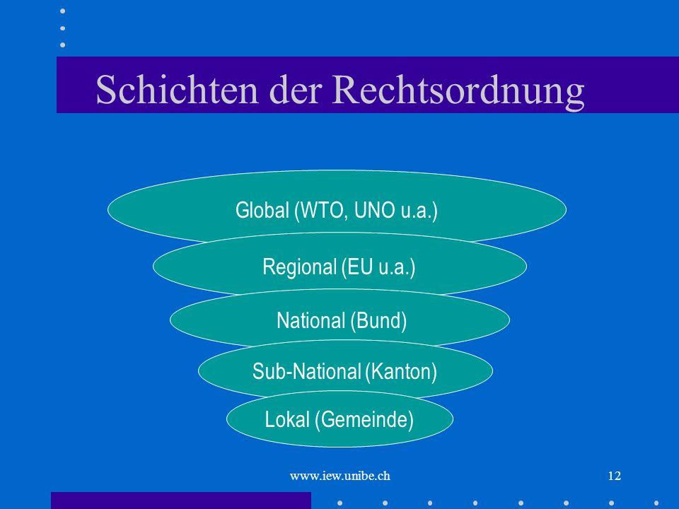 www.iew.unibe.ch12 Schichten der Rechtsordnung Global (WTO, UNO u.a.) Regional (EU u.a.) National (Bund) Sub-National (Kanton) Lokal (Gemeinde)