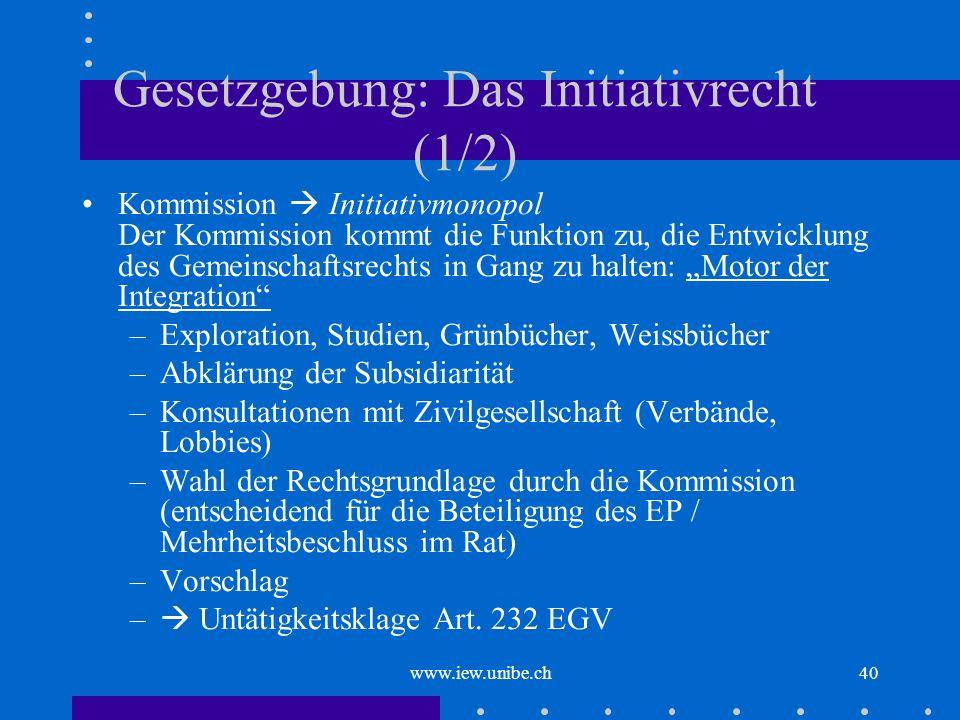 www.iew.unibe.ch40 Gesetzgebung: Das Initiativrecht (1/2) Kommission Initiativmonopol Der Kommission kommt die Funktion zu, die Entwicklung des Gemein