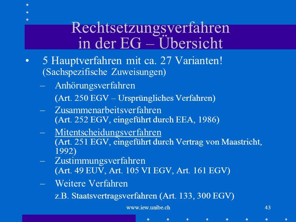 www.iew.unibe.ch43 Rechtsetzungsverfahren in der EG – Übersicht 5 Hauptverfahren mit ca. 27 Varianten! (Sachspezifische Zuweisungen) –Anhörungsverfahr