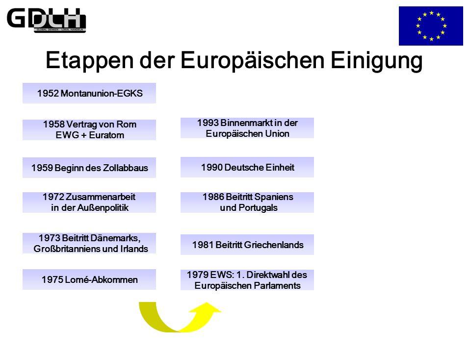 Das Europa der Zwölf 1986 Europa der Zwölf