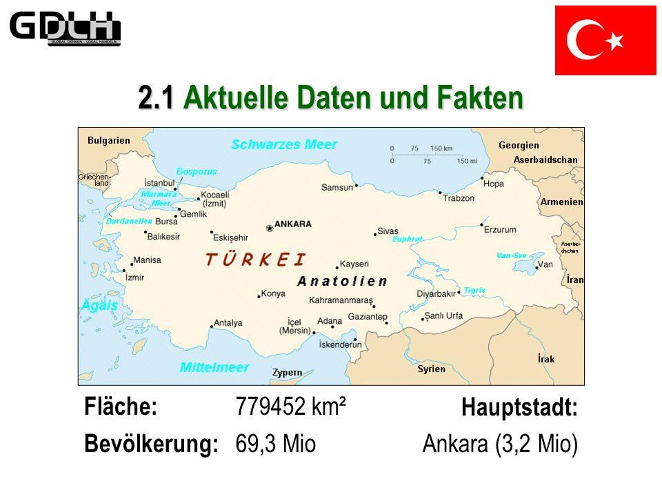 2. STICHWORT: TÜRKEI 2.1 Aktuelle Daten & Fakten 2.2 Historische Entwicklung 2.3 Entwicklung nach 1945 2.4 Die aktuelle politische Lage 2.5 Die Rolle