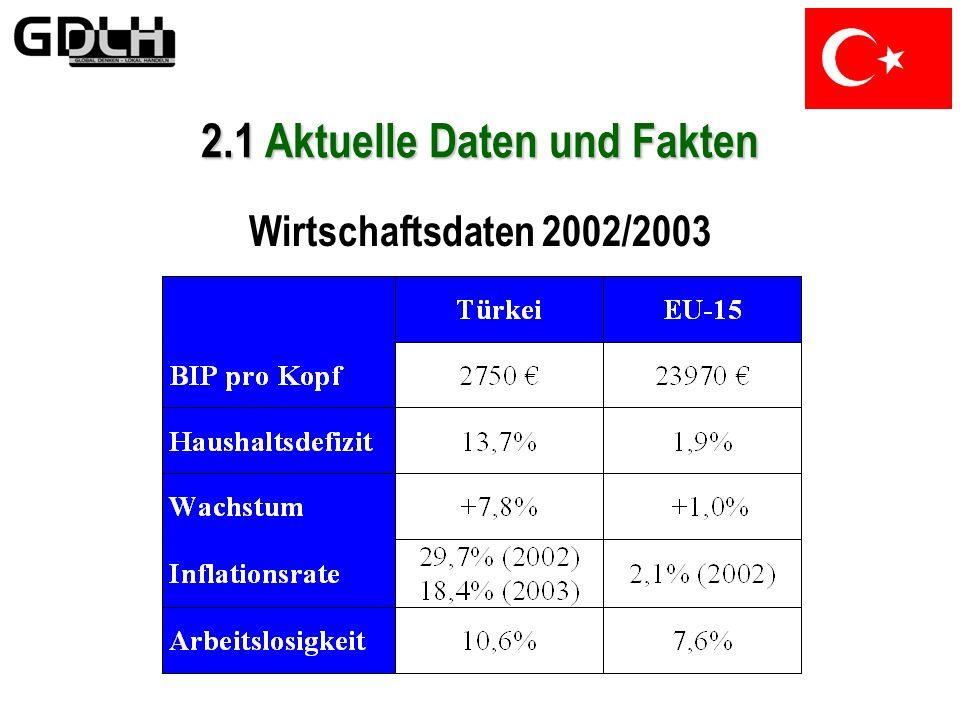 Bevölkerungsstruktur 2003 2.1 Aktuelle Daten und Fakten