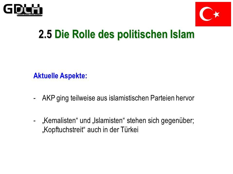 Laizismus: Strikte Trennung von Politik und Religion war zentraler Punkt bei Atatürk 2.5 Die Rolle des politischen Islam Politisierung des Islam: Idee
