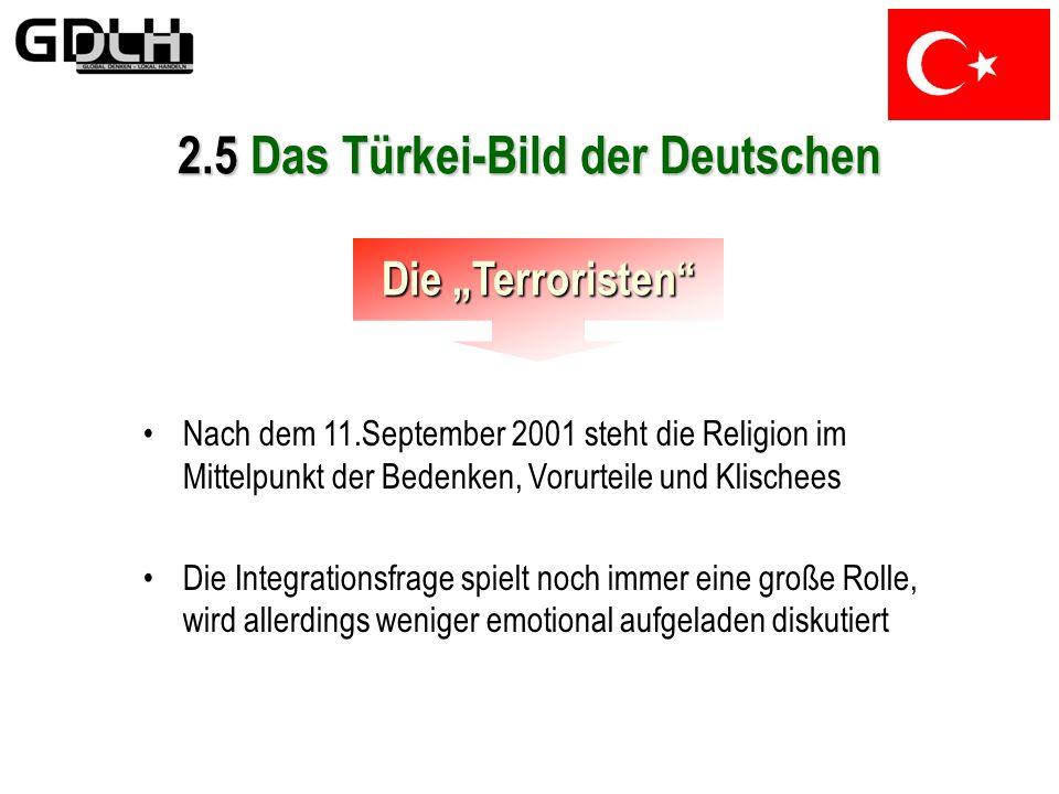 2.5 Das Türkei-Bild der Deutschen Die Ungebetenen Asyldebatte Anfang der 90er Anschläge auch auf Migranten türkischer Herkunft, zahlreiche Tote Negati