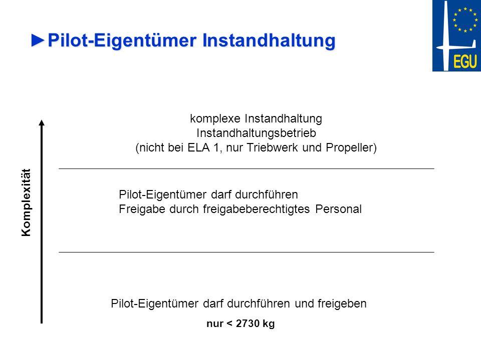 Pilot-Eigentümer InstandhaltungPilot-Eigentümer Instandhaltung Pilot-Eigentümer darf durchführen und freigeben Pilot-Eigentümer darf durchführen Freig