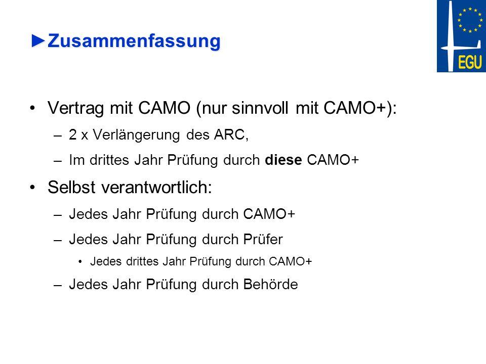 ZusammenfassungZusammenfassung Vertrag mit CAMO (nur sinnvoll mit CAMO+): –2 x Verlängerung des ARC, –Im drittes Jahr Prüfung durch diese CAMO+ Selbst