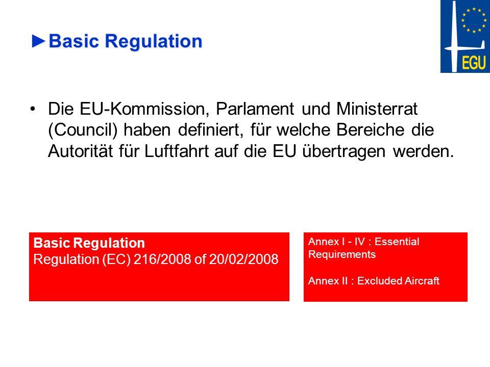 Basic RegulationBasic Regulation Die EU-Kommission, Parlament und Ministerrat (Council) haben definiert, für welche Bereiche die Autorität für Luftfah