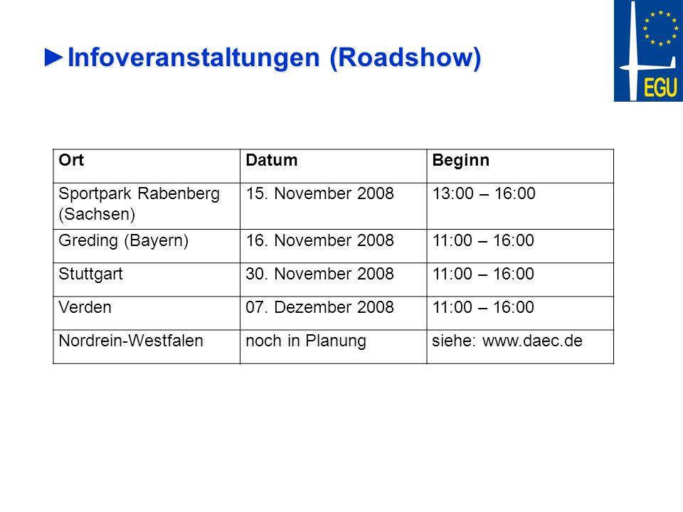Infoveranstaltungen (Roadshow)Infoveranstaltungen (Roadshow) OrtDatumBeginn Sportpark Rabenberg (Sachsen) 15. November 200813:00 – 16:00 Greding (Baye