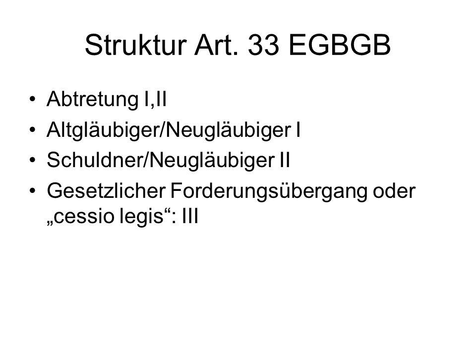 Struktur Art. 33 EGBGB Abtretung I,II Altgläubiger/Neugläubiger I Schuldner/Neugläubiger II Gesetzlicher Forderungsübergang oder cessio legis: III