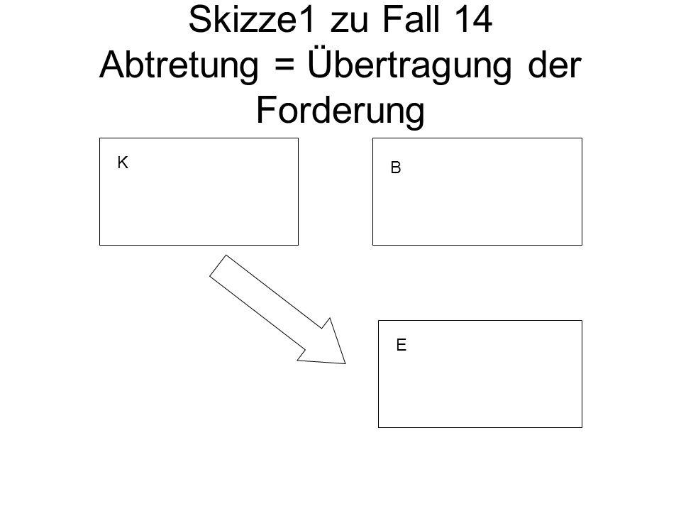 Skizze1 zu Fall 14 Abtretung = Übertragung der Forderung K B E